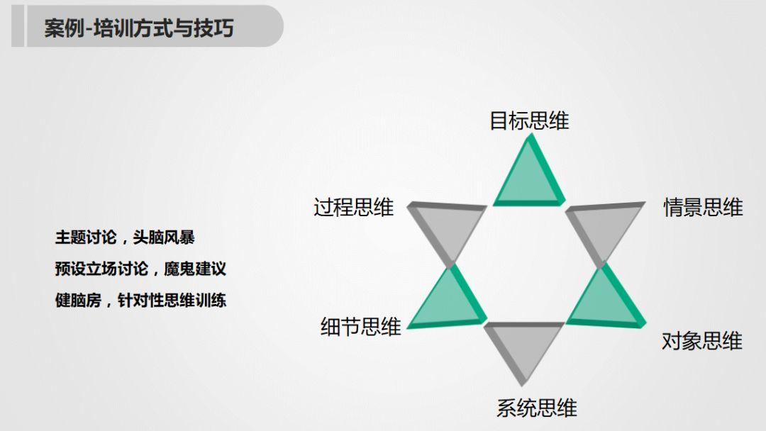 赤子城HRD:如何让中层不再断层(案例解析)-Moka智能化招聘系统