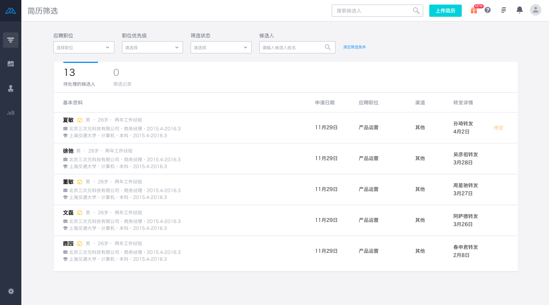 「中文在线」——Moka招聘管理系统,好用不止一点点-Moka智能化招聘系统