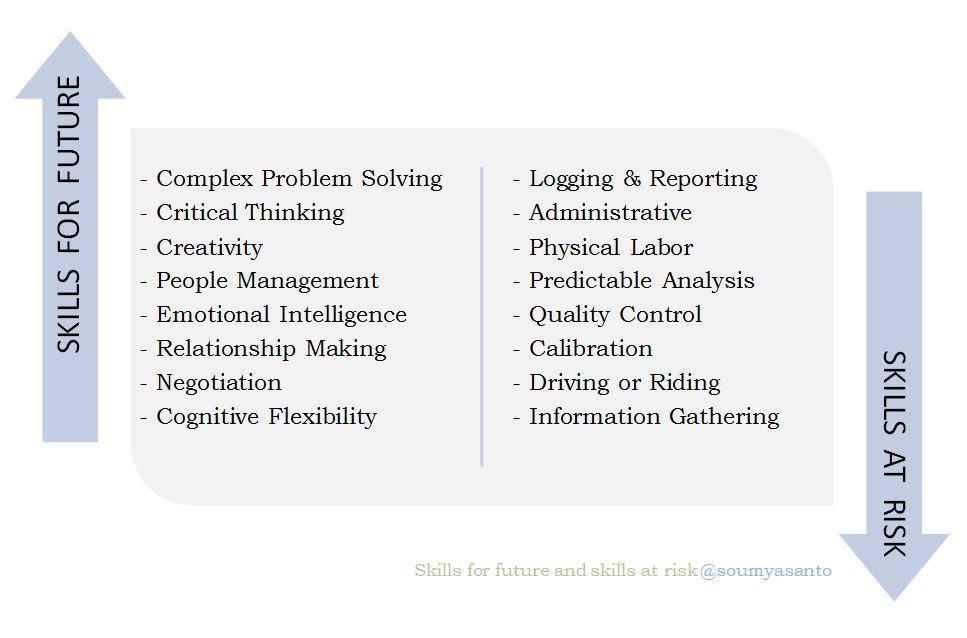 人力资源中的人工智能和自动化-Moka智能化招聘系统