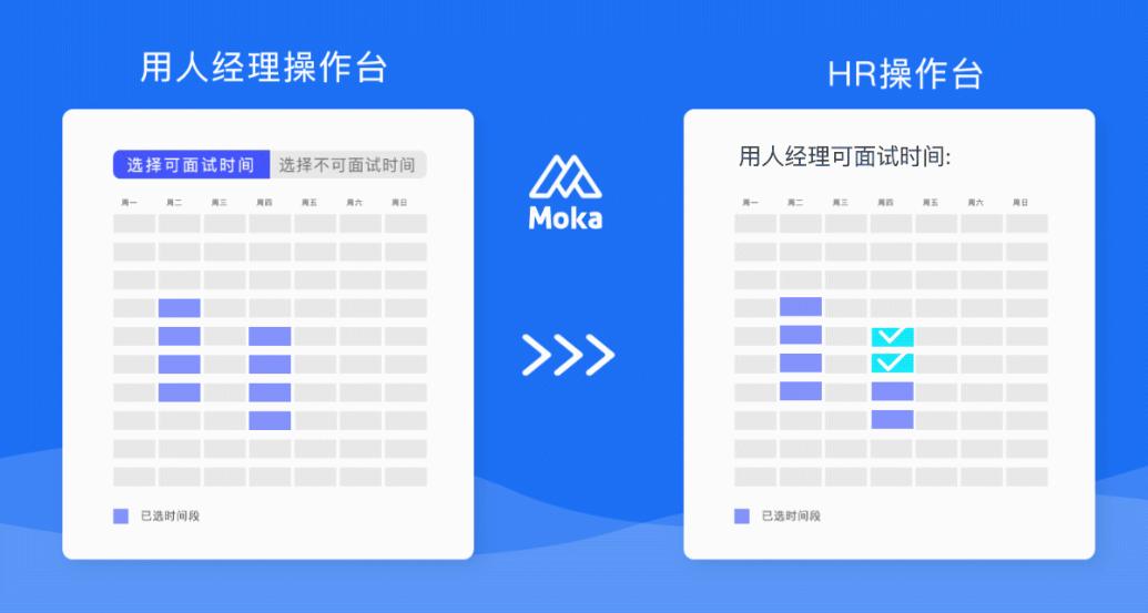 召集HR们~跟麦当劳学习用数字化提升招聘协作效率-Moka智能化招聘系统