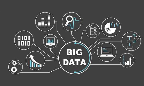 为什么99%的HR都有数据分析需求?
