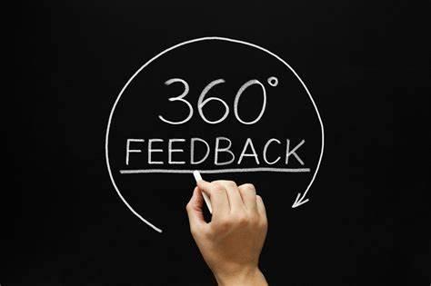 脸书Facebook的360度绩效考核案例-Moka智能化招聘系统