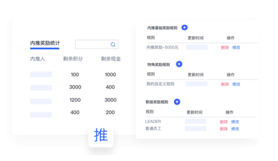 Moka x 达美乐中国 | 快速开店中的达美乐如何保障人才供给-Moka智能化招聘系统