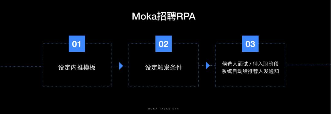 智能化技术变革人力资源行业-Moka智能化招聘系统