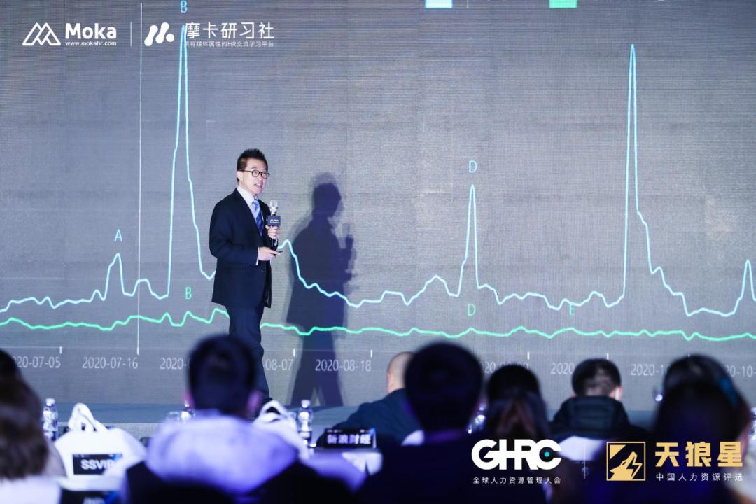 GHRC大咖分享丨人大教授孙健敏:数字化时代更需要人性化关怀-Moka智能化招聘系统