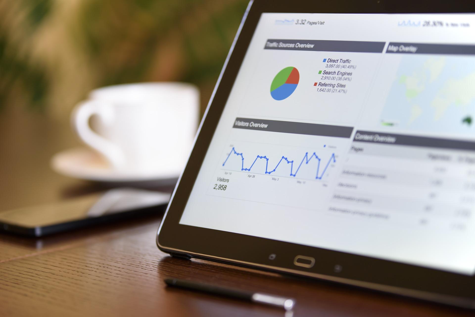 如何配置一份让CEO一目了然的招聘数据可视化看板?
